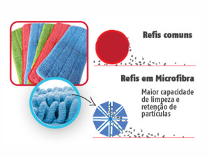 REFIL MOP SPRAY MICROFIBRA BRALIMPIA